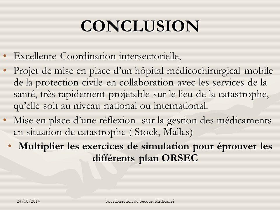 24/10/2014Sous Direction du Secours Médicalisé DONS HUMANITAIRES 42 Pays,organisations humanitaires, représentations consulaires d'Algérie à l'Etrange