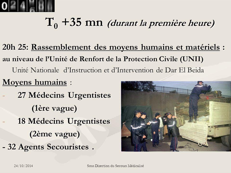 24/10/2014Sous Direction du Secours Médicalisé T 0 +35 mn (durant la première heure) T 0 +35 mn (durant la première heure) 20h 25: Rassemblement des moyens humains et matériels : au niveau de l'Unité de Renfort de la Protection Civile (UNII) Unité Nationale d'Instruction et d'Intervention de Dar El Beida Unité Nationale d'Instruction et d'Intervention de Dar El Beida Moyens humains : -27 Médecins Urgentistes (1ère vague) (1ère vague) -18 Médecins Urgentistes (2ème vague) (2ème vague) - 32 Agents Secouristes.