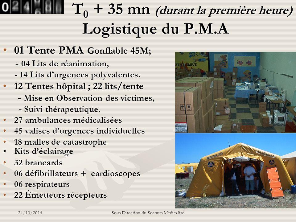 24/10/2014Sous Direction du Secours Médicalisé T 0 + 35 mn (durant la première heure) Logistique du P.M.A T 0 + 35 mn (durant la première heure) Logistique du P.M.A 01 Tente PMA Gonflable 45M;01 Tente PMA Gonflable 45M; - 04 Lits de réanimation, - 04 Lits de réanimation, - 14 Lits d'urgences polyvalentes.