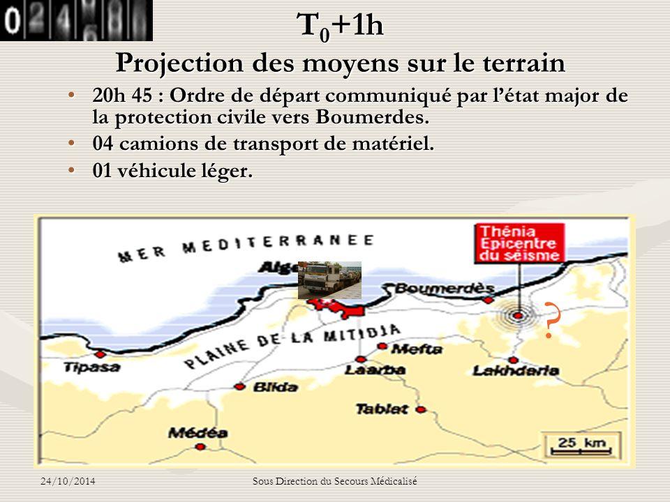 24/10/2014Sous Direction du Secours Médicalisé T 0 + 35 mn (durant la première heure) Logistique du P.M.A T 0 + 35 mn (durant la première heure) Logis