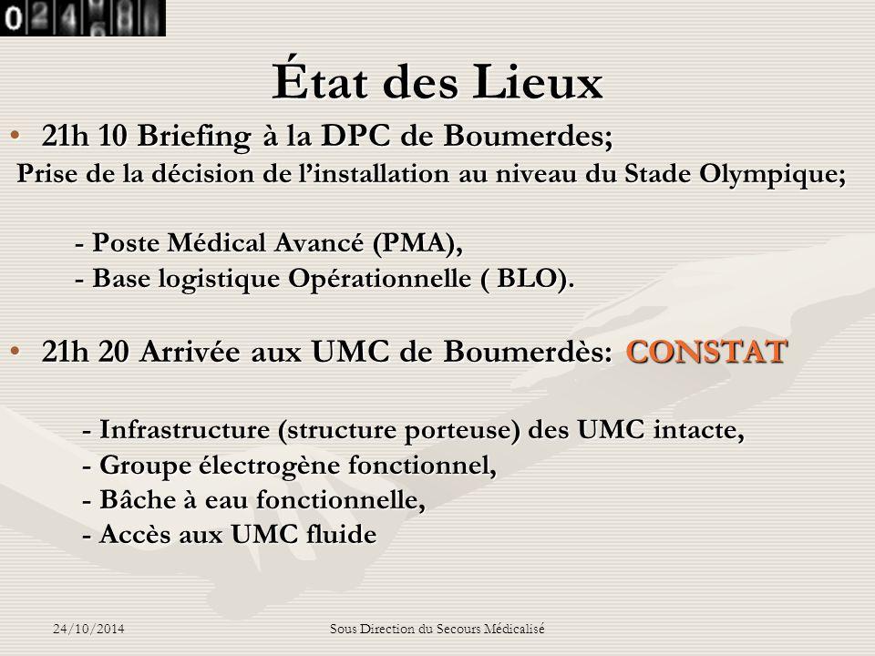 24/10/2014Sous Direction du Secours Médicalisé État des Lieux 21h 10 Briefing à la DPC de Boumerdes;21h 10 Briefing à la DPC de Boumerdes; Prise de la décision de l'installation au niveau du Stade Olympique; Prise de la décision de l'installation au niveau du Stade Olympique; - Poste Médical Avancé (PMA), - Poste Médical Avancé (PMA), - Base logistique Opérationnelle ( BLO).