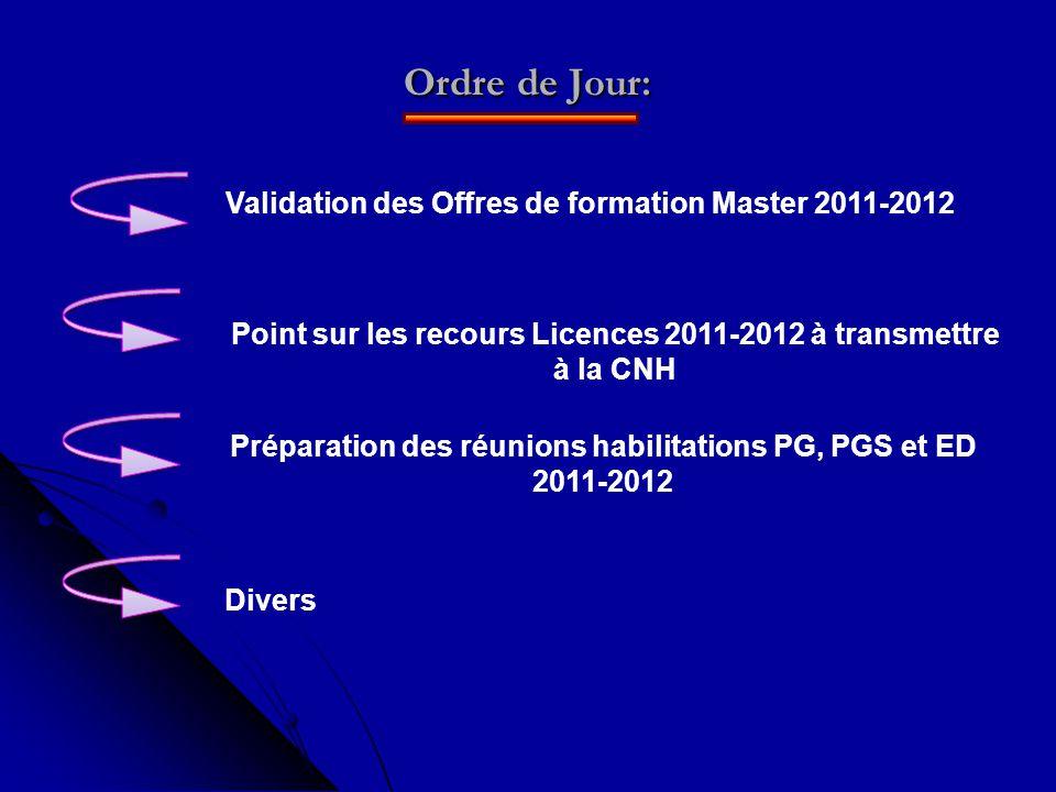 Ordre de Jour: Validation des Offres de formation Master 2011-2012 Point sur les recours Licences 2011-2012 à transmettre à la CNH Préparation des réunions habilitations PG, PGS et ED 2011-2012 Divers