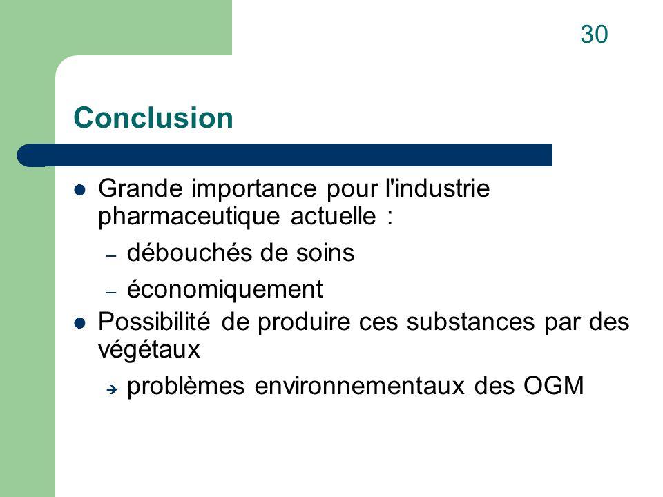 Conclusion Grande importance pour l industrie pharmaceutique actuelle : – débouchés de soins – économiquement Possibilité de produire ces substances par des végétaux  problèmes environnementaux des OGM 30