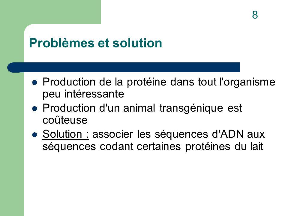 Problèmes et solution Production de la protéine dans tout l organisme peu intéressante Production d un animal transgénique est coûteuse Solution : associer les séquences d ADN aux séquences codant certaines protéines du lait 8