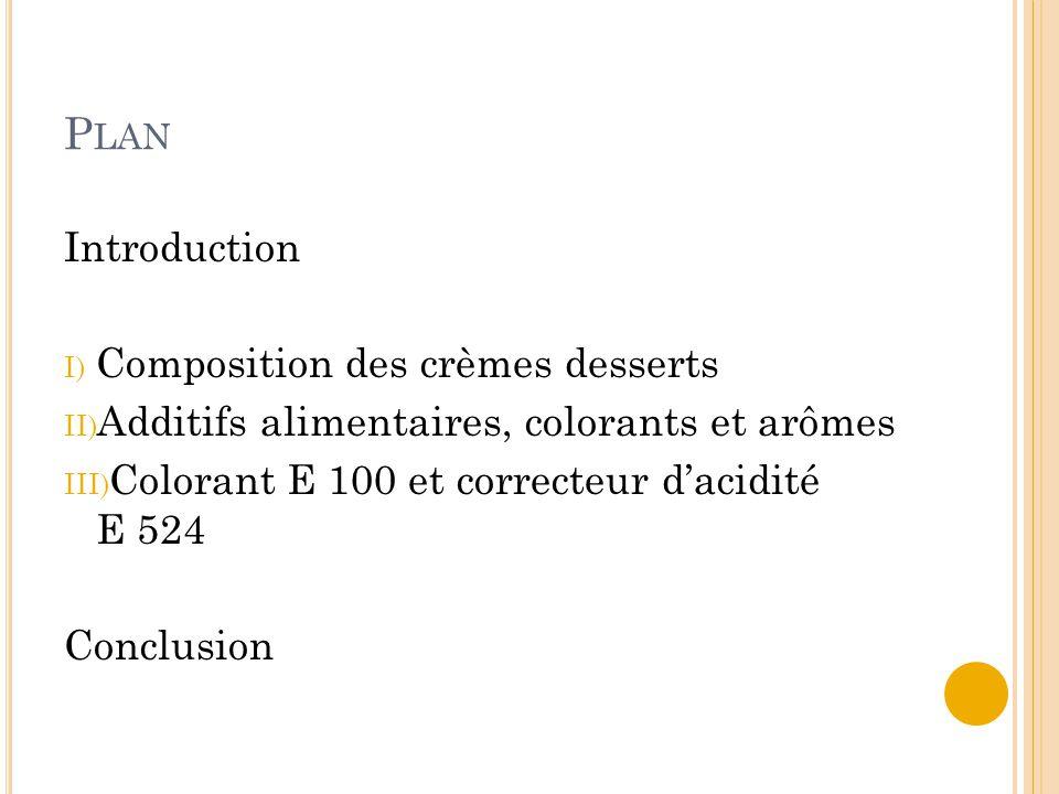P LAN Introduction I) Composition des crèmes desserts II) Additifs alimentaires, colorants et arômes III) Colorant E 100 et correcteur d'acidité E 524 Conclusion
