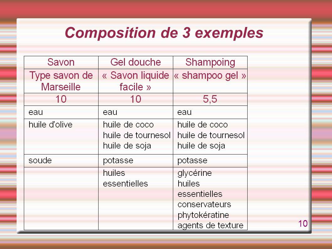 Composition de 3 exemples 10