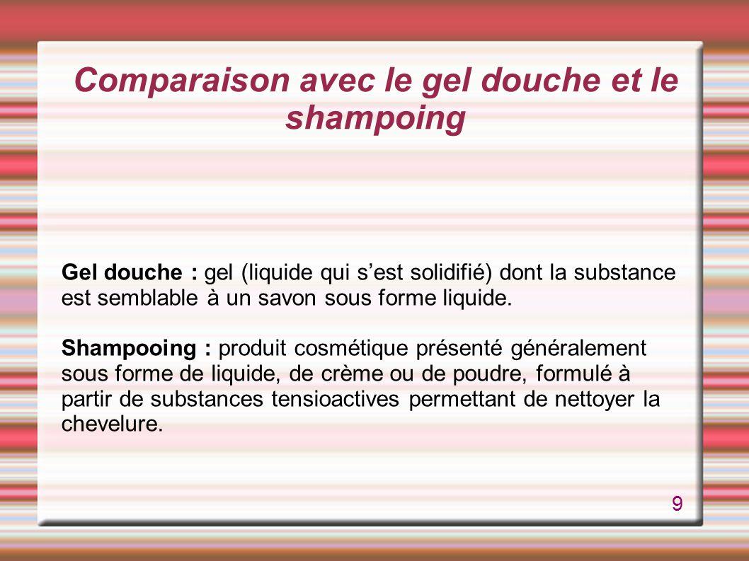 Comparaison avec le gel douche et le shampoing Gel douche : gel (liquide qui s'est solidifié) dont la substance est semblable à un savon sous forme liquide.