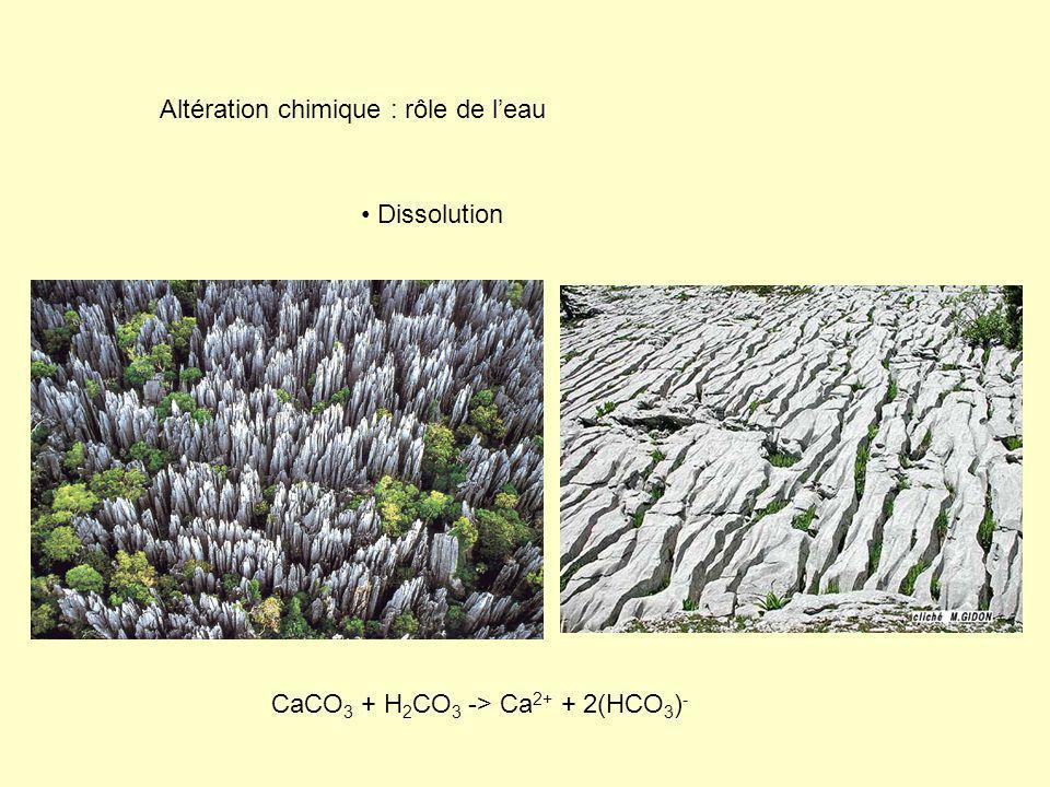 Altération chimique : rôle de l'eau Dissolution CaCO 3 + H 2 CO 3 -> Ca 2+ + 2(HCO 3 ) -