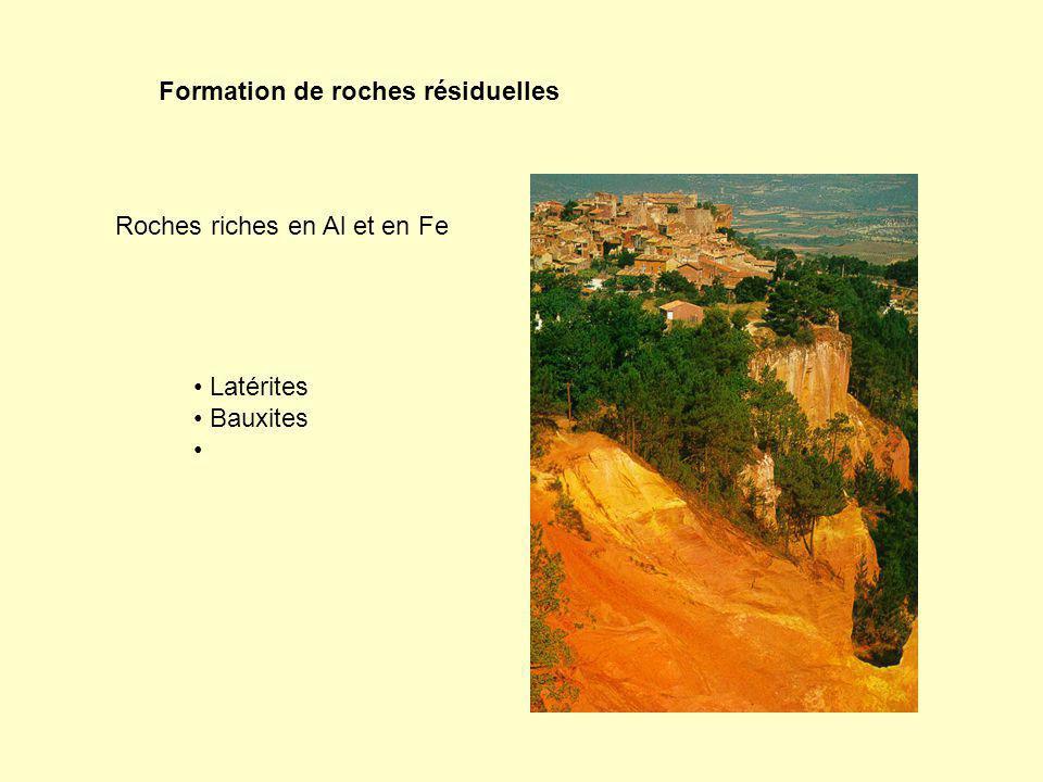 Formation de roches résiduelles Latérites Bauxites Roches riches en Al et en Fe
