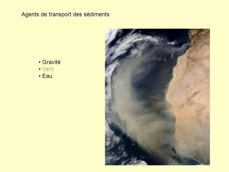 Agents de transport des sédiments Gravité Vent Eau