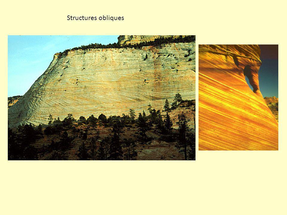 Structures obliques