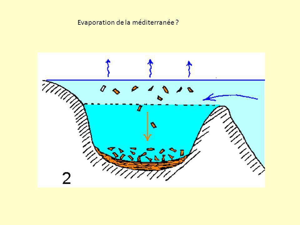 Evaporation de la méditerranée ?