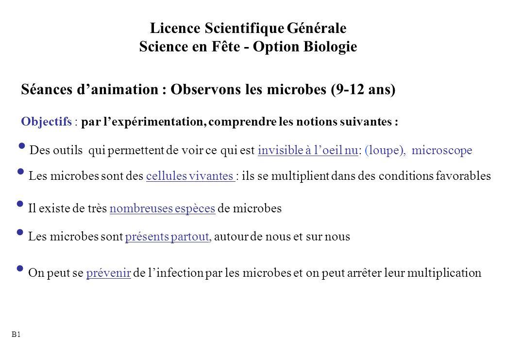 Séances d'animation : Observons les microbes (9-12 ans) Objectifs : par l'expérimentation, comprendre les notions suivantes : Licence Scientifique Gén