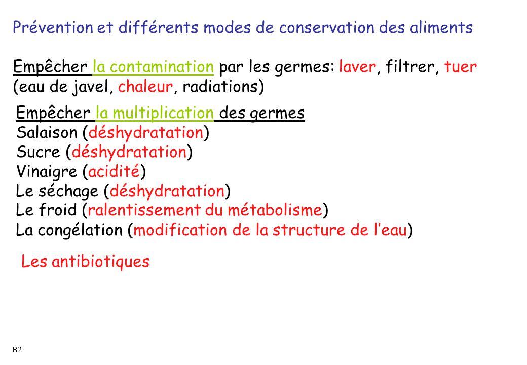 Prévention et différents modes de conservation des aliments Empêcher la contamination par les germes: laver, filtrer, tuer (eau de javel, chaleur, rad