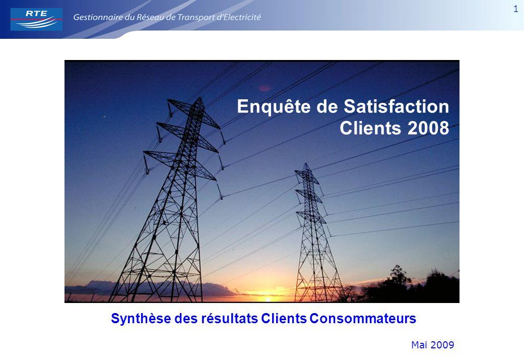 1 Enquête de Satisfaction Clients 2008 Synthèse des résultats Clients Consommateurs Mai 2009