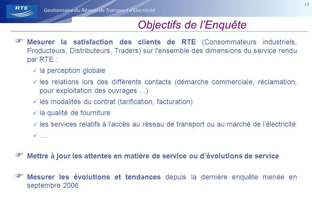 13  Mesurer la satisfaction des clients de RTE (Consommateurs industriels, Producteurs, Distributeurs, Traders) sur l'ensemble des dimensions du serv