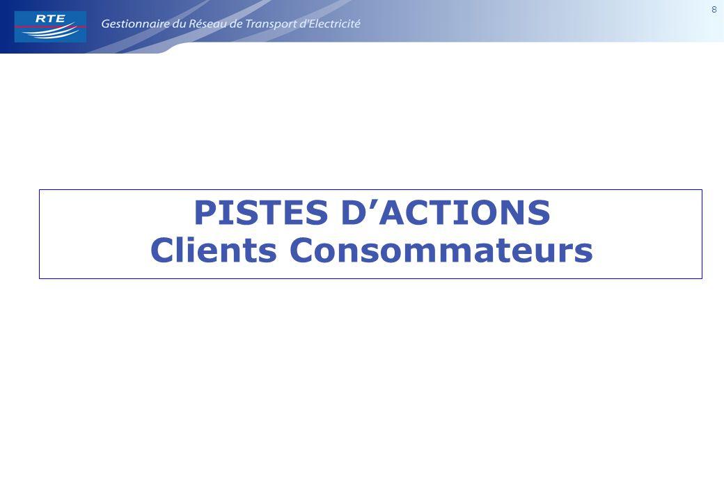 8 8 PISTES D'ACTIONS Clients Consommateurs