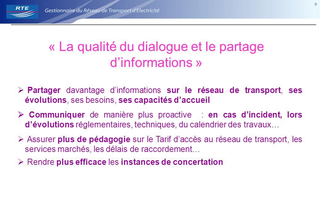 9 9  Partager davantage d'informations sur le réseau de transport, ses évolutions, ses besoins, ses capacités d'accueil  Communiquer de manière plus