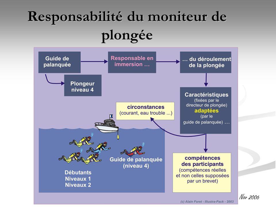 Eric Charbonnier Nov 2006 Responsabilité du moniteur de plongée