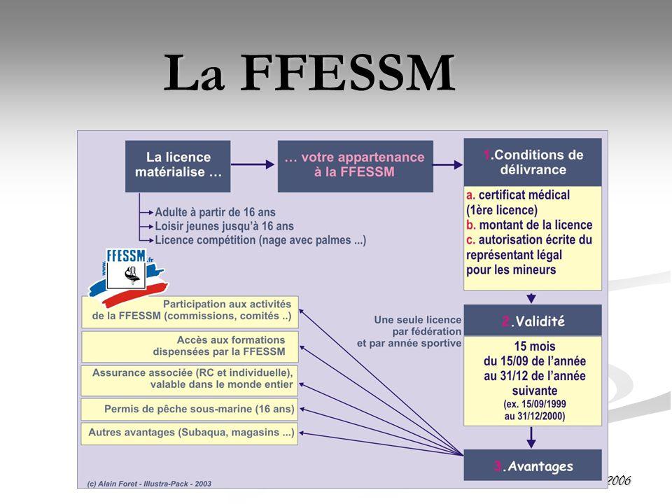 Eric Charbonnier Nov 2006 La FFESSM