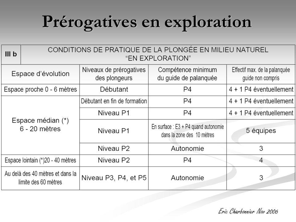 Eric Charbonnier Nov 2006 Prérogatives en exploration