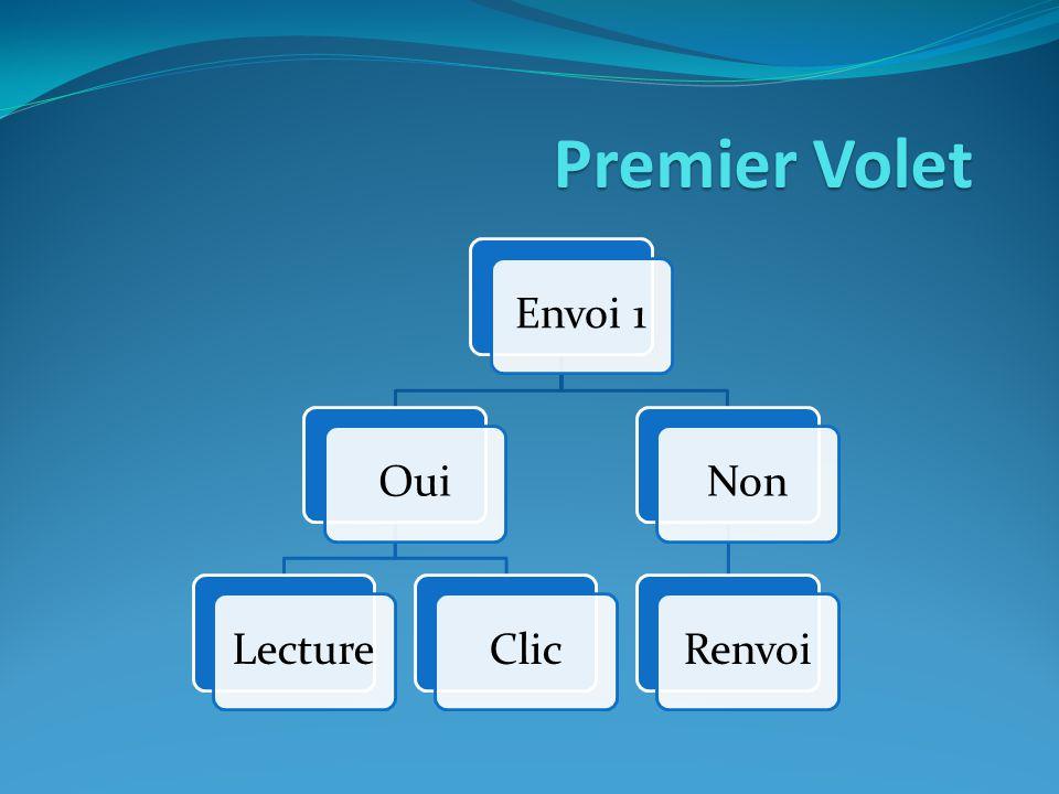 Premier Volet Envoi 1OuiLectureClicNonRenvoi