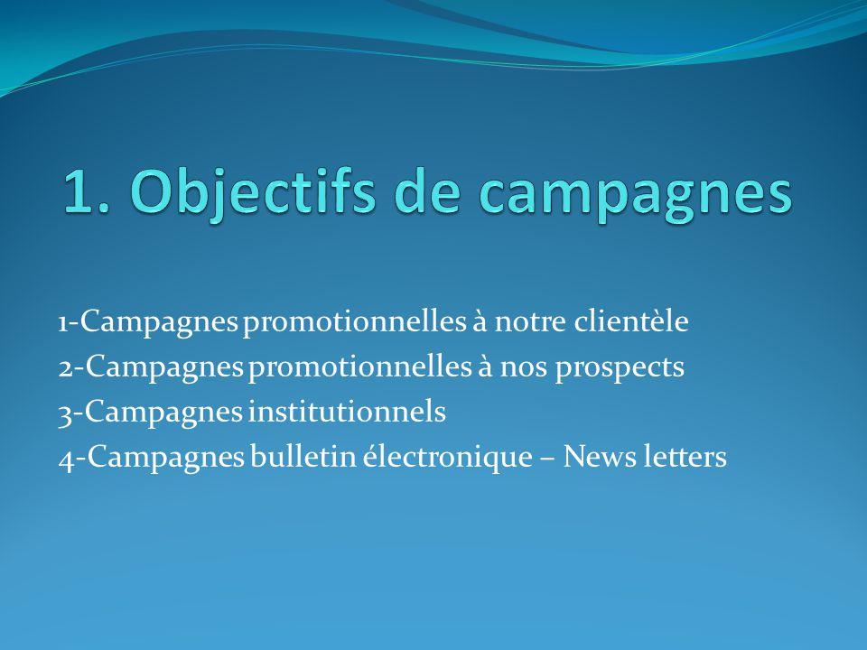 1-Campagnes promotionnelles à notre clientèle 2-Campagnes promotionnelles à nos prospects 3-Campagnes institutionnels 4-Campagnes bulletin électronique – News letters
