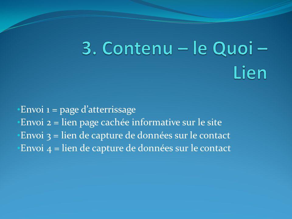 Envoi 1 = page d'atterrissage Envoi 2 = lien page cachée informative sur le site Envoi 3 = lien de capture de données sur le contact Envoi 4 = lien de