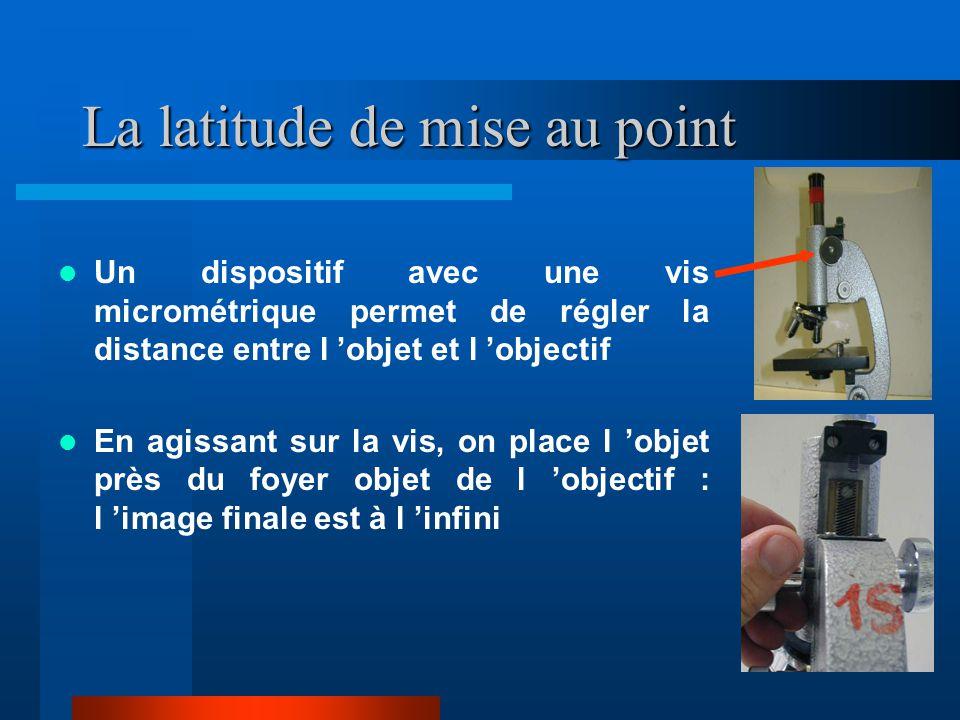 L 'intervalle optique  C 'est la distance qui sépare le foyer image de l 'objectif du foyer objet de l 'oculaire Cette distance est fixe :   20 cm