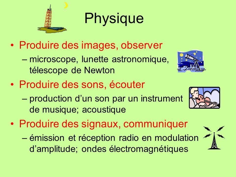Physique Produire des images, observer –microscope, lunette astronomique, télescope de Newton Produire des sons, écouter –production d'un son par un instrument de musique; acoustique Produire des signaux, communiquer –émission et réception radio en modulation d'amplitude; ondes électromagnétiques
