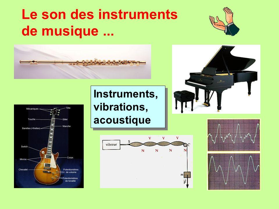 Le son des instruments de musique... Instruments, vibrations, acoustique