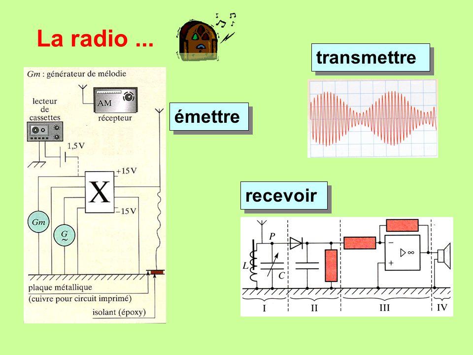 La radio... émettre transmettre recevoir