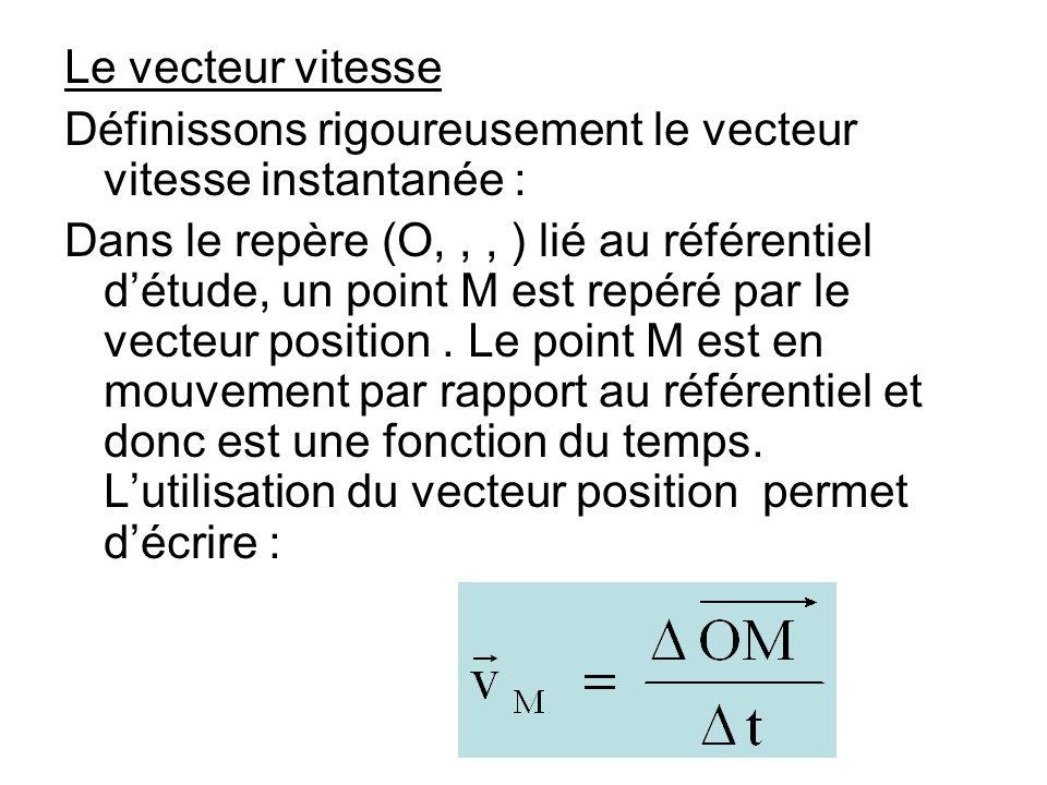 Le vecteur vitesse Définissons rigoureusement le vecteur vitesse instantanée : Dans le repère (O,,, ) lié au référentiel d'étude, un point M est repér