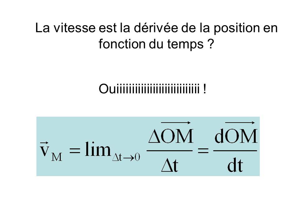 Le vecteur vitesse instantanée est donc la dérivée par rapport au temps du vecteur position.