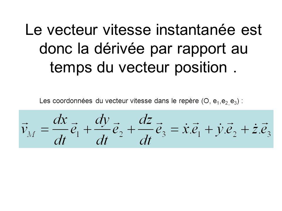 Le vecteur vitesse instantanée est donc la dérivée par rapport au temps du vecteur position. Les coordonnées du vecteur vitesse dans le repère (O, e 1
