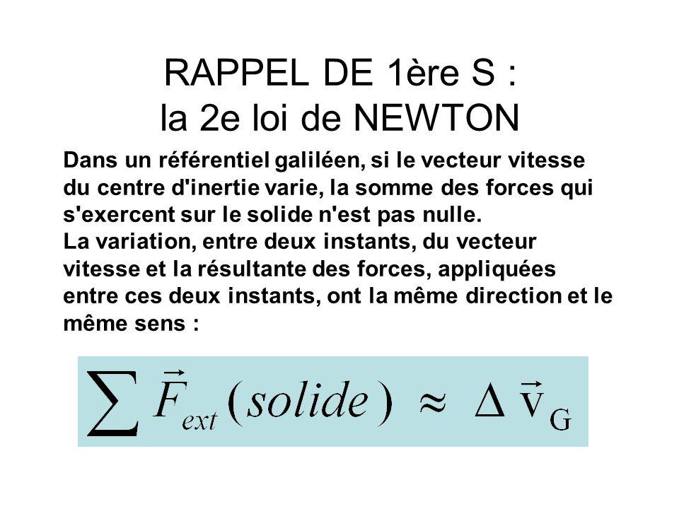 RAPPEL DE 1ère S : la 2e loi de NEWTON Dans un référentiel galiléen, si le vecteur vitesse du centre d'inertie varie, la somme des forces qui s'exerce