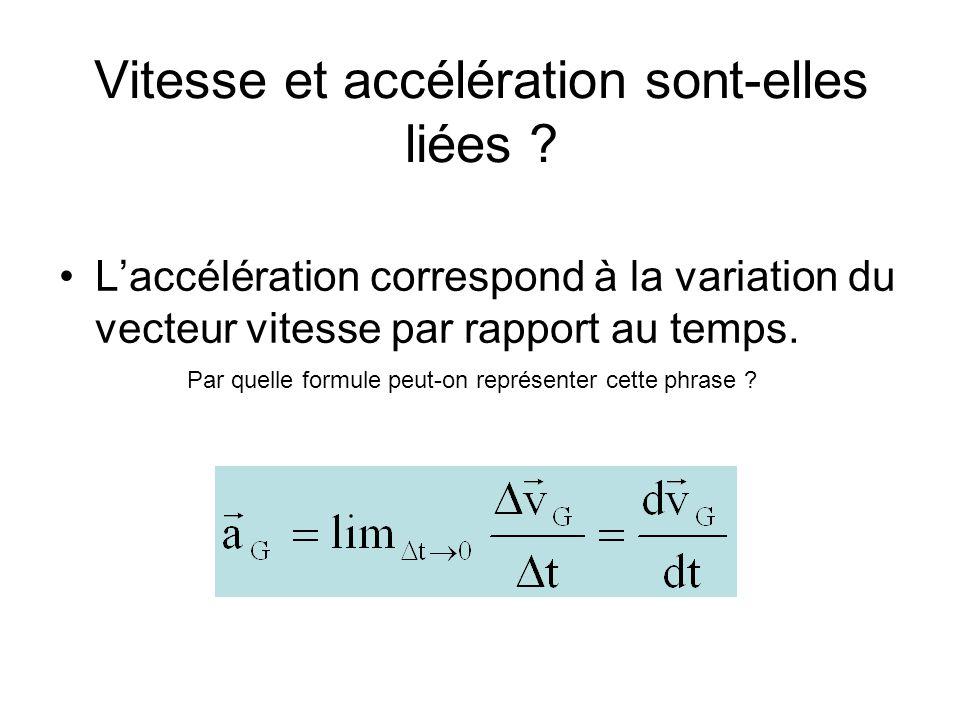 Vitesse et accélération sont-elles liées ? L'accélération correspond à la variation du vecteur vitesse par rapport au temps. Par quelle formule peut-o