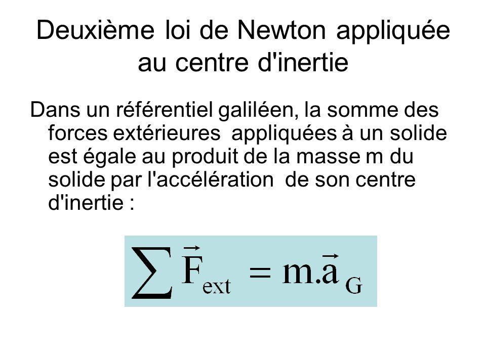Deuxième loi de Newton appliquée au centre d'inertie Dans un référentiel galiléen, la somme des forces extérieures appliquées à un solide est égale au