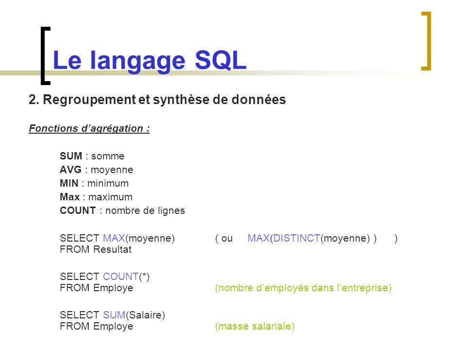 Le langage SQL - Regroupement avec GROUP BY SELECT Type, MAX(Prix), MIN(Prix) FROM Produits GROUP BY Type ORDER BY Type Important : tout champ qui n'est pas contenu dans une fonction d'agrégation doit figurer dans la clause GROUP BY Question : types de produits dont le prix maximum dépasse 1000 DH.