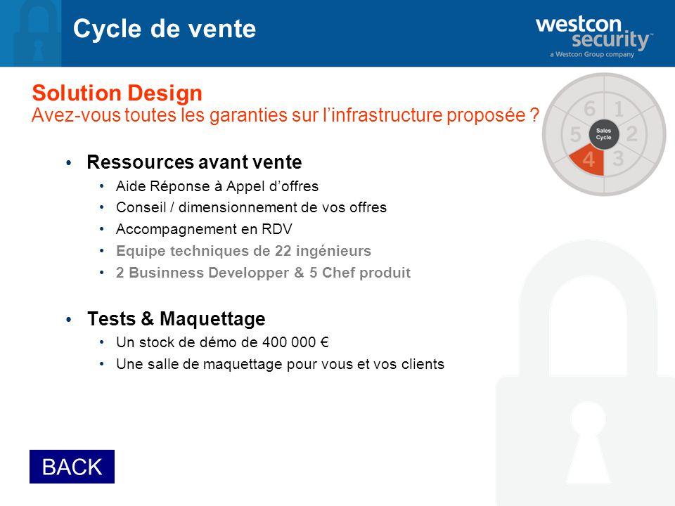 Cycle de vente Solution Design Avez-vous toutes les garanties sur l'infrastructure proposée .