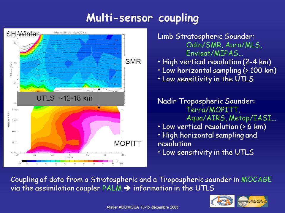 Atelier ADOMOCA 13-15 décembre 2005 Multi-sensor coupling SH Winter UTLS ~12-18 km Limb Stratospheric Sounder: Odin/SMR, Aura/MLS, Envisat/MIPAS… High