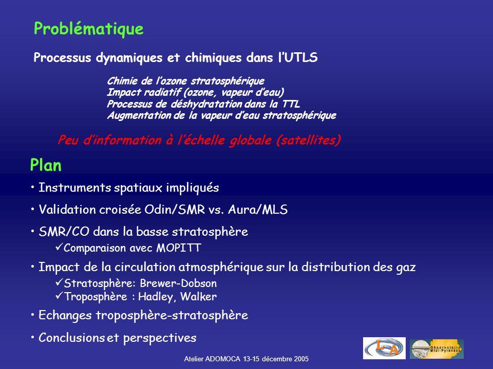 Atelier ADOMOCA 13-15 décembre 2005 Problématique Processus dynamiques et chimiques dans l'UTLS Plan Instruments spatiaux impliqués Validation croisée