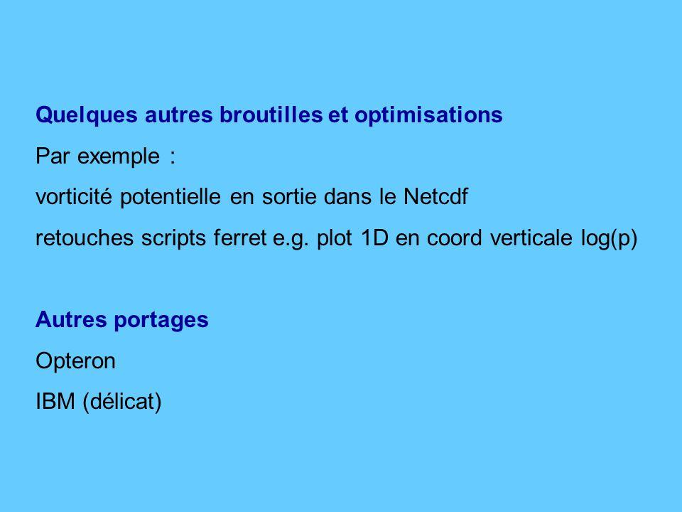 Quelques autres broutilles et optimisations Par exemple : vorticité potentielle en sortie dans le Netcdf retouches scripts ferret e.g.