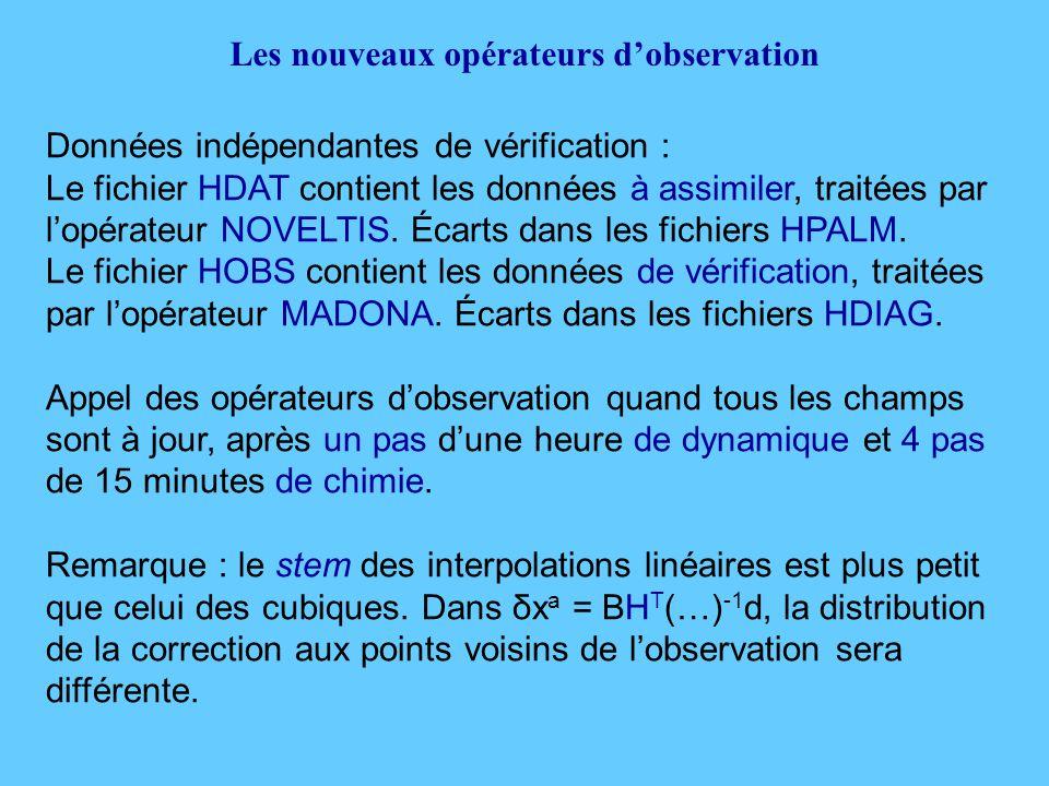 Données indépendantes de vérification : Le fichier HDAT contient les données à assimiler, traitées par l'opérateur NOVELTIS.