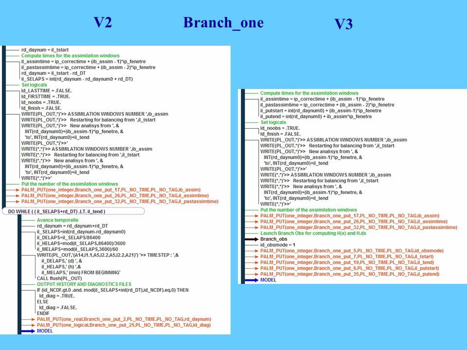 V2 V3 Branch_one