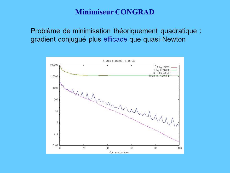 Minimiseur CONGRAD Problème de minimisation théoriquement quadratique : gradient conjugué plus efficace que quasi-Newton