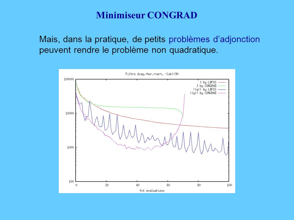Minimiseur CONGRAD Mais, dans la pratique, de petits problèmes d'adjonction peuvent rendre le problème non quadratique.