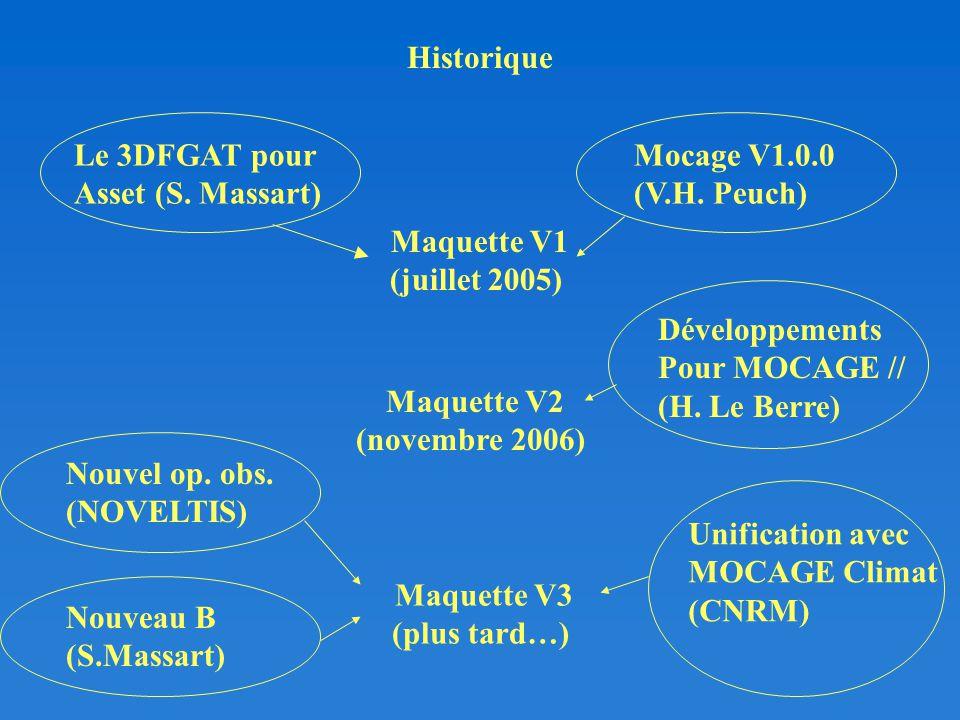 Historique Le 3DFGAT pour Asset (S. Massart) Mocage V1.0.0 (V.H.