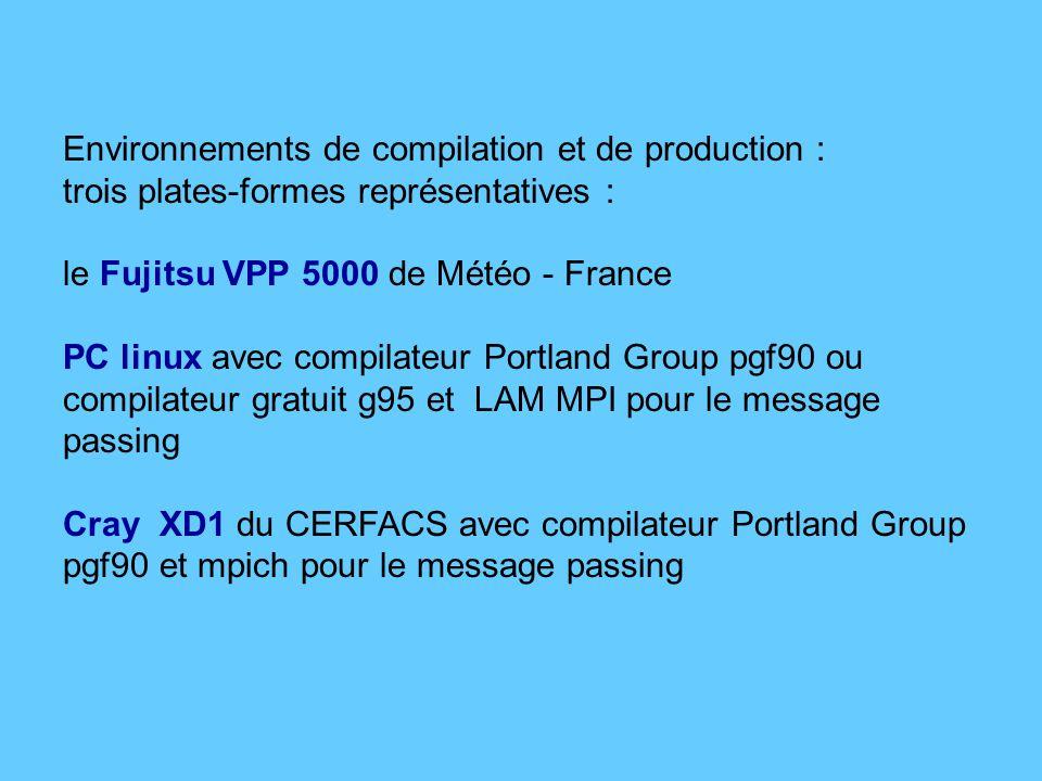 Environnements de compilation et de production : trois plates-formes représentatives : le Fujitsu VPP 5000 de Météo - France PC linux avec compilateur Portland Group pgf90 ou compilateur gratuit g95 et LAM MPI pour le message passing Cray XD1 du CERFACS avec compilateur Portland Group pgf90 et mpich pour le message passing