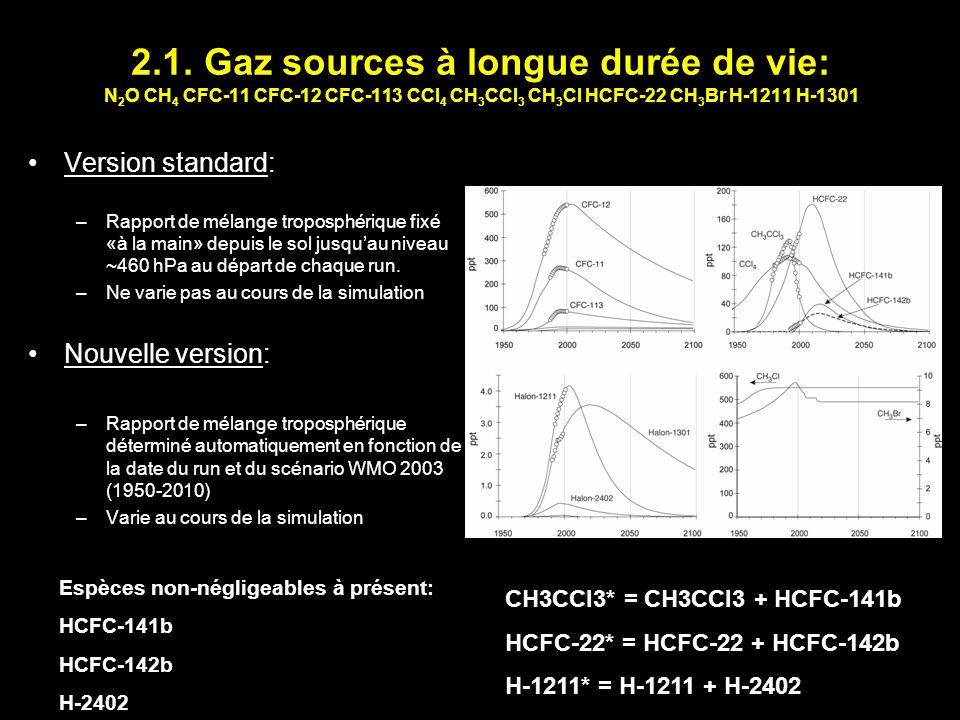 2.1. Gaz sources à longue durée de vie: N 2 O CH 4 CFC-11 CFC-12 CFC-113 CCl 4 CH 3 CCl 3 CH 3 Cl HCFC-22 CH 3 Br H-1211 H-1301 Version standard: –Rap